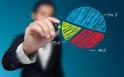 销售管理技巧:如何制定销售目标?